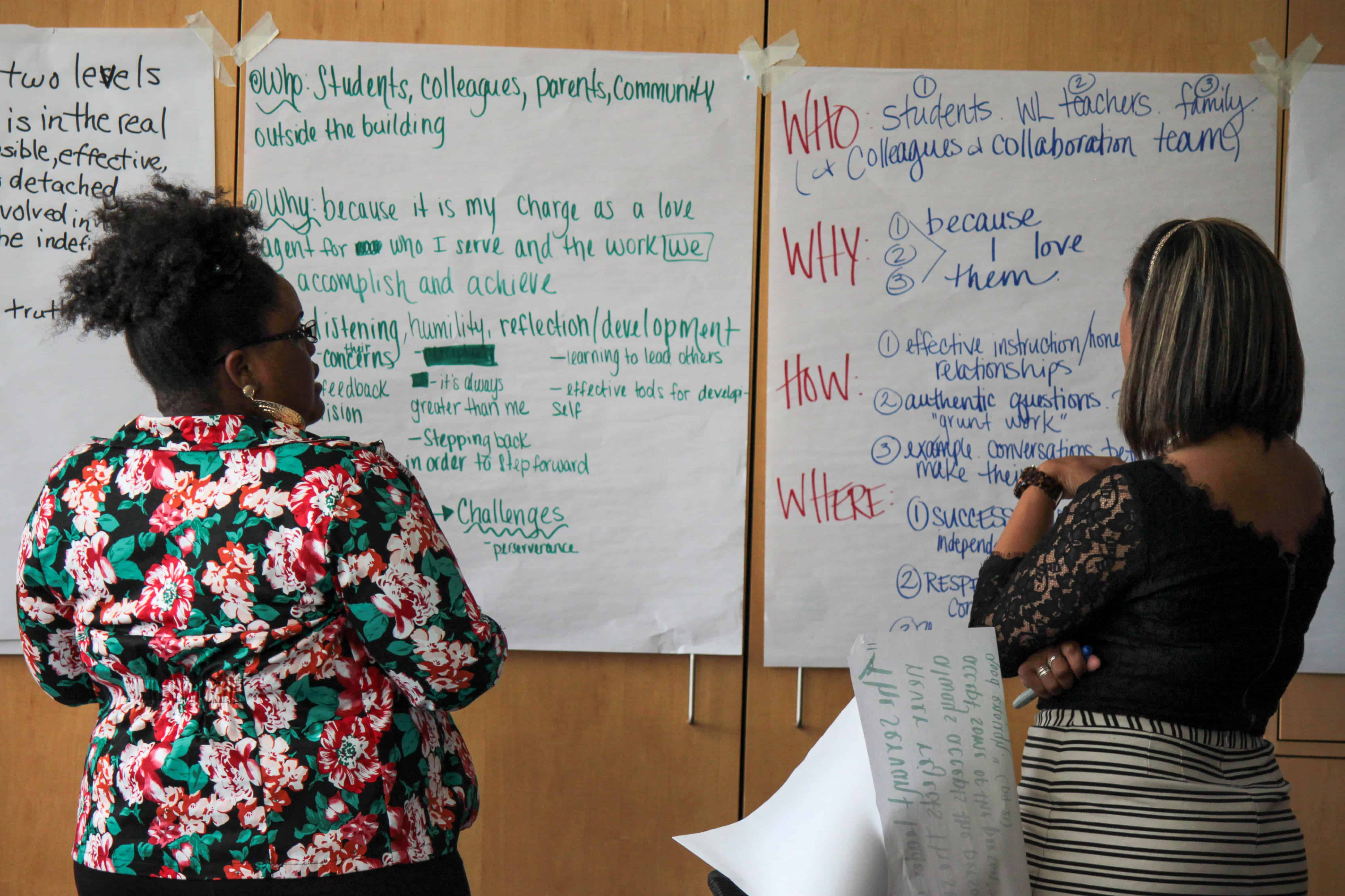 Participants in the Kansas City Fellowship review notes on large sheets of paper.